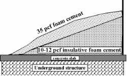 flexible concrete,foam concrete,foam cement